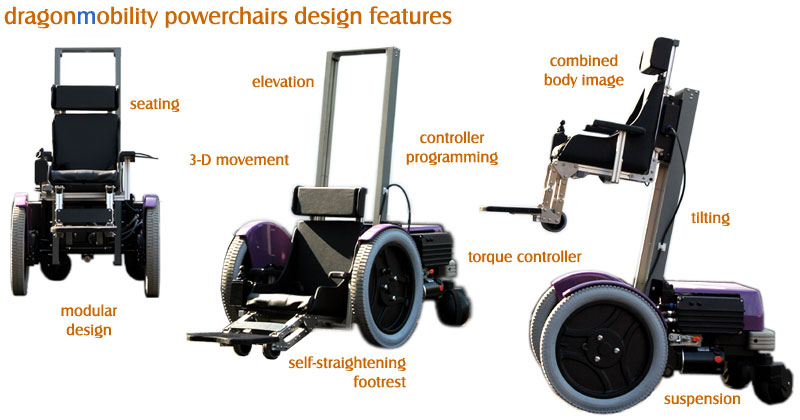 Dragopnmobility powerchairs features